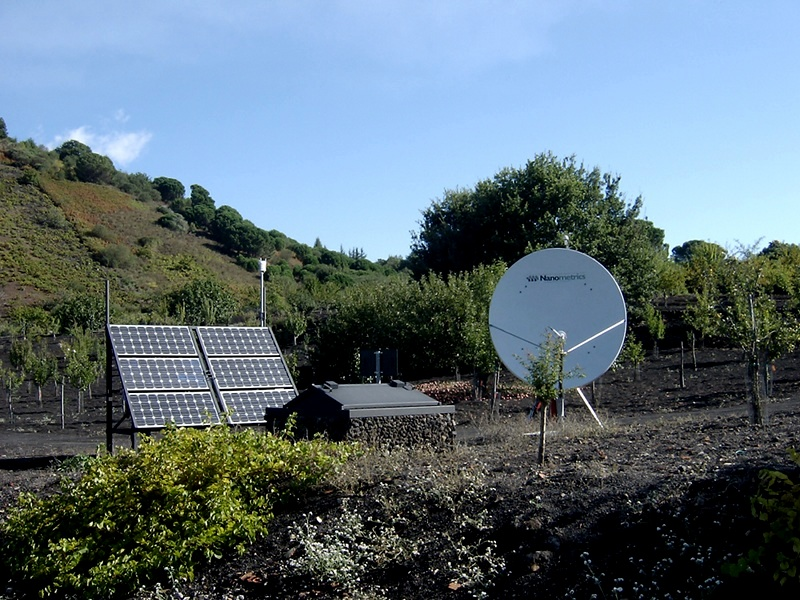 The digital station of seismic survey in the Park Head Offices